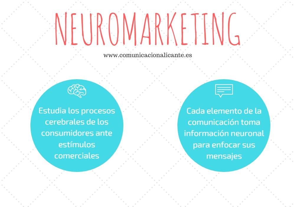 Neuromarketing: qué es y cómo pueden aplicarse sus enseñanzas