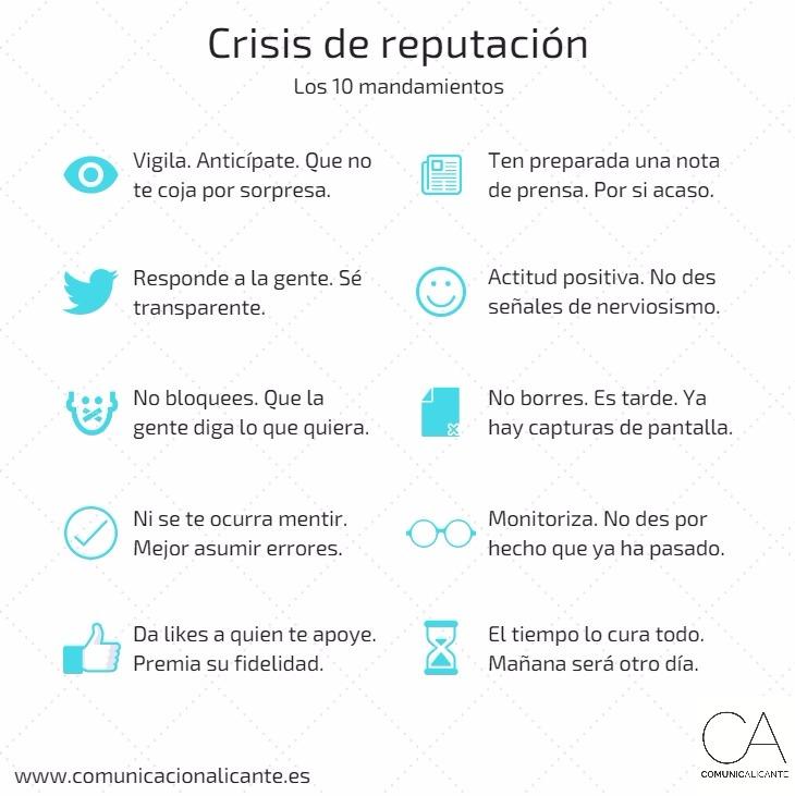 Los diez mandamientos de la gestión de crisis en redes sociales